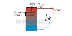 ładowanie ciepłej wody za pomoca grzałki elektrycznej