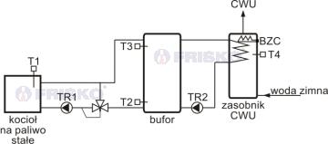 termostat dwukanałowy z BZC