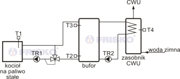 dwukanałowy termostat