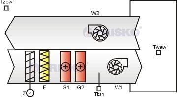regulator do klimatyzacji z obsługą grzałek